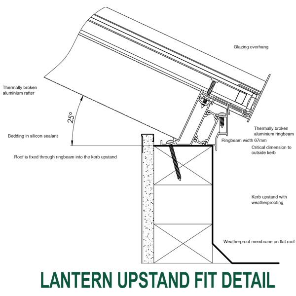 Roof Lights Roof Lanterns Technical Specification Information
